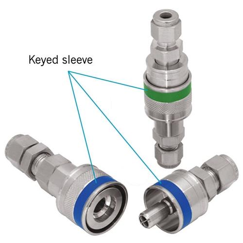 Keyed Q Series Quick Connectors